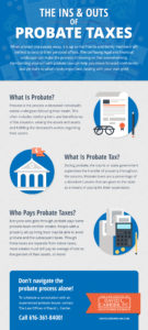 Learn more about probate taxes in Michigan | The Law Offices of David L Carrier