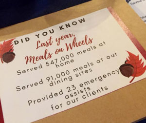meals on wheels western michigan information card shows stats of meals served in grand rapids