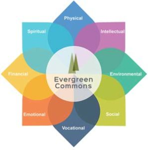 evergreen commons in holland mi